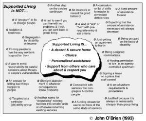 Supported Living And Community Living: Five Principles of