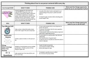 define person centred values